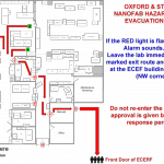 Oxford & Plasma Area